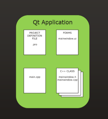 qt application