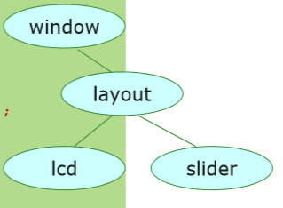 window layout